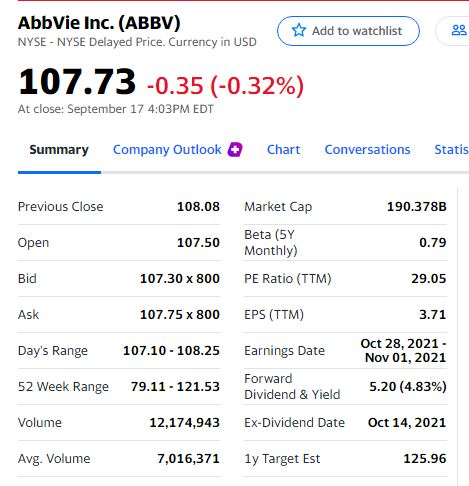 abbvie stock info